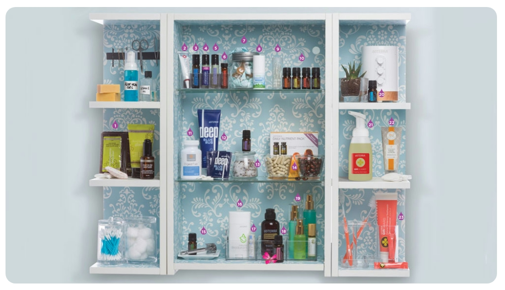 Make Over Your Bathroom Cabinet