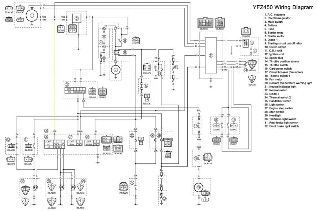 Yfz 450 Non On Headlight