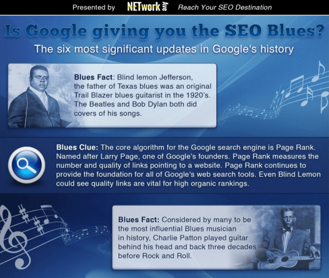 Blues_Infographic_3