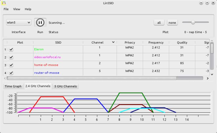 Мониторинг Wi-Fi сетей с помощью LinSSID