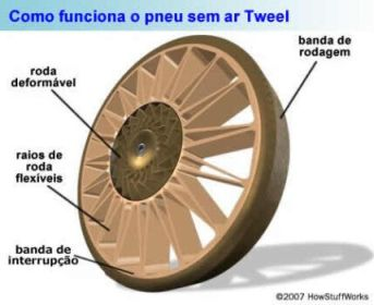 Tweel - Carro que usa pneu sem ar