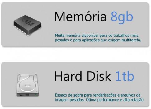Memória e HD