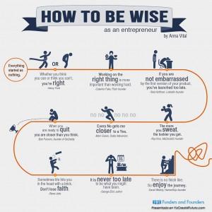 infografia_sabio_emprendedor