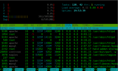 Install htop on CentOS