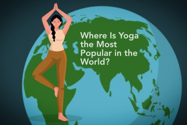 yoga popularity by country 2