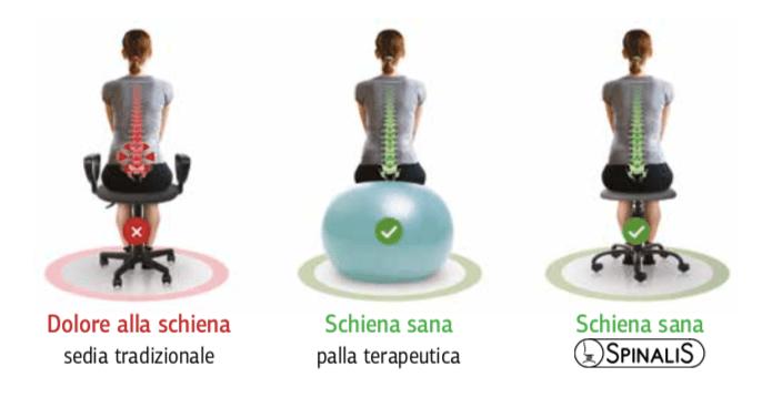 salute e benessere della tua schiena