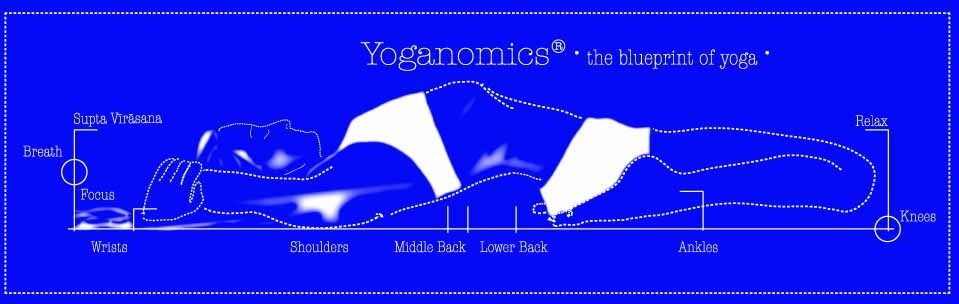 Hand-drawn Yoganomics Cartography Illustration