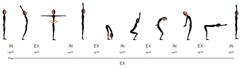 """Résultat de recherche d'images pour """"dessin yoga"""""""