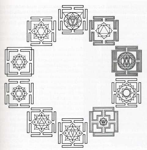 19-mahavidya-yantra