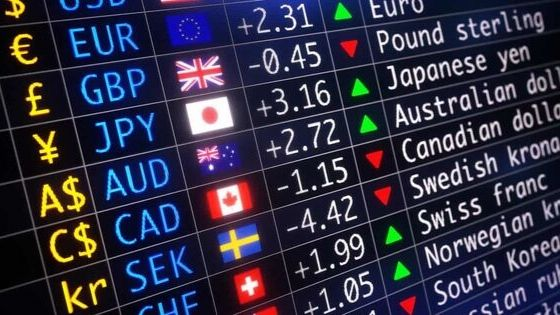 Different Types of Financial Markets