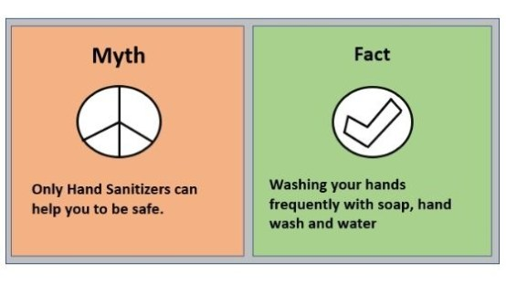 Myth 1  Only Hand Sanitizers can help you to be safe