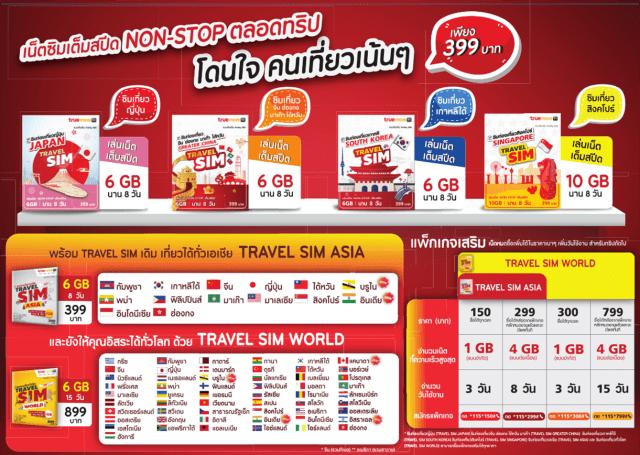 TrueMove H Travel SIM