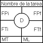 caja_tarea