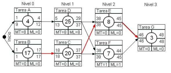 pert_ejemplo1_02_letras