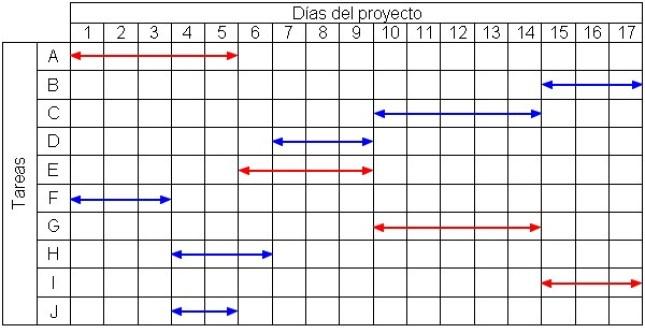 planificacion_mano_de_obra_03