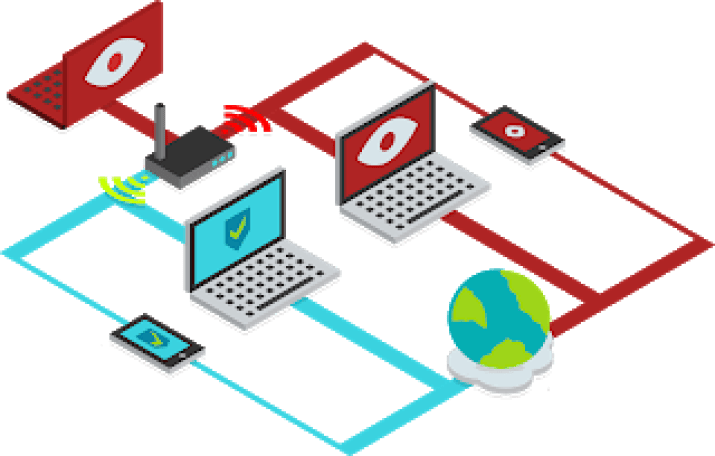Best VPN to use on smartphone, pc and tablets