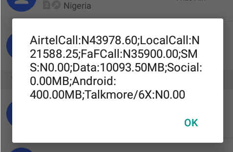 How to be Eligible for Airtel 4.2GB for N200, 23GB for N1000