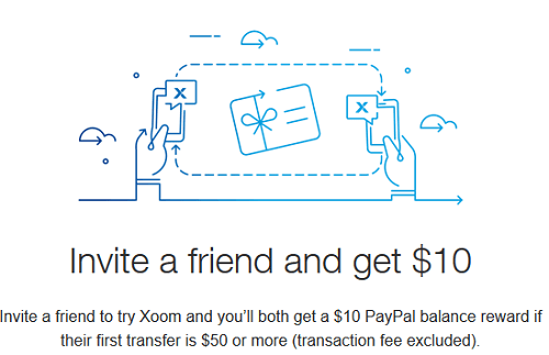 Xoom Paypal Services