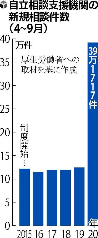 https://i1.wp.com/www.yomiuri.co.jp/media/2020/12/20201219-OYT1I50089-1.jpg