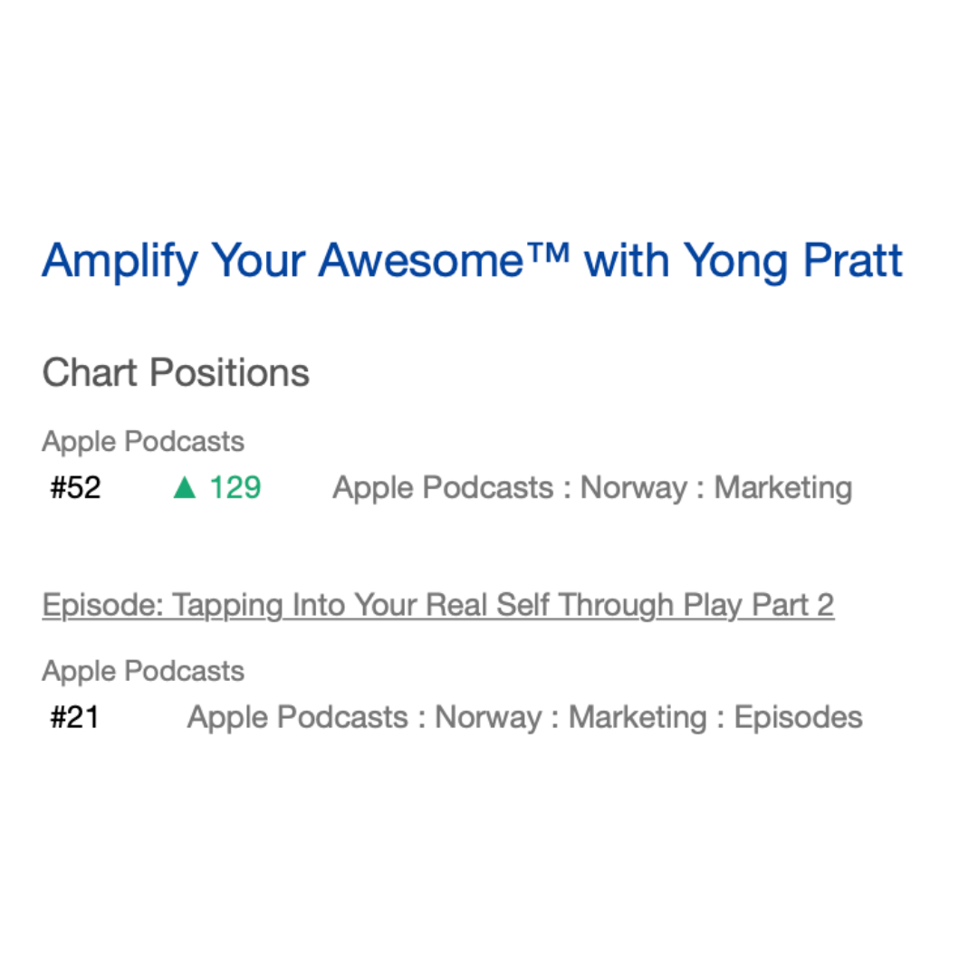 Amplify Your Awesome™ Podcast Rankings  Norway