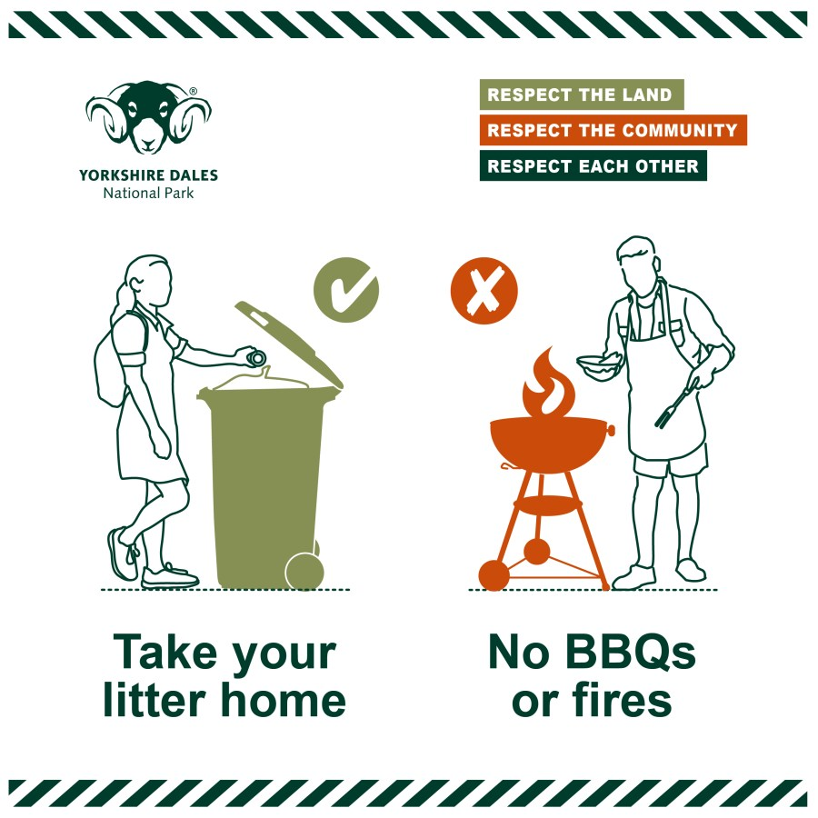 Infographic image asking people to not bring bbqs to the countryside and take litter home with them.