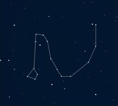 This is a graphic showing the constellation Draco