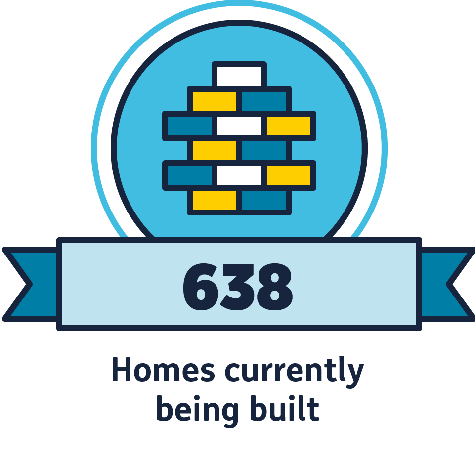 2019-04 – Homes Being Built
