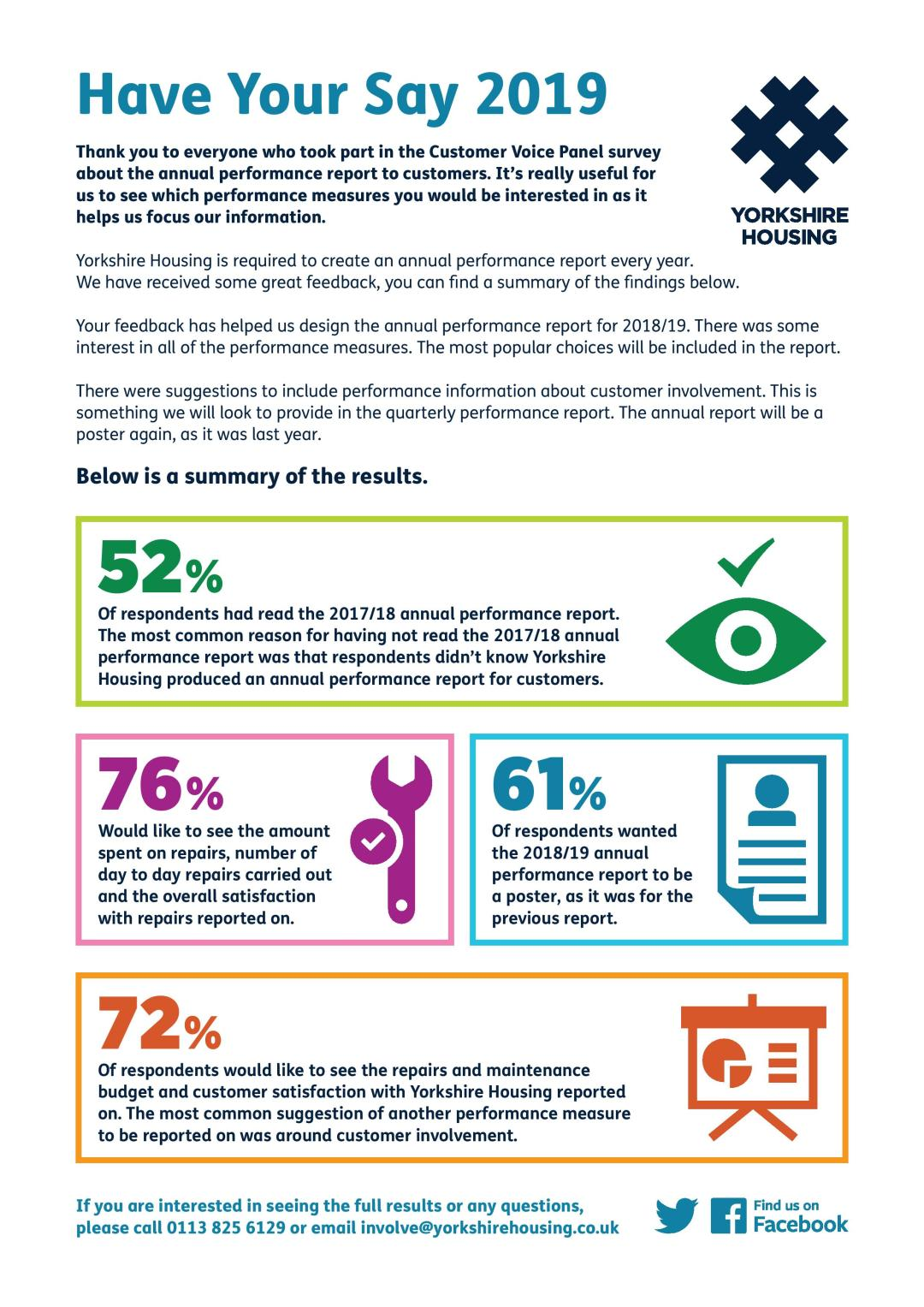 YHL-5330 Customer Voice Panel Survey Results – Customer Report v2-page-001