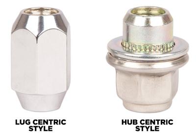 hub-lug-centric