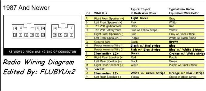 2001 toyota corolla wiring diagram radio wiring diagram 2003 toyota corolla radio wiring diagram and hernes