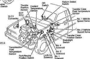 2000 Toyota Tundra Starter Diagram  ImageResizerToolCom