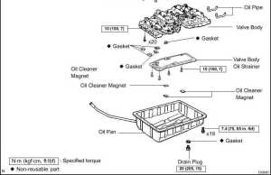 A340F Transmission Filter Gaskets  YotaTech Forums