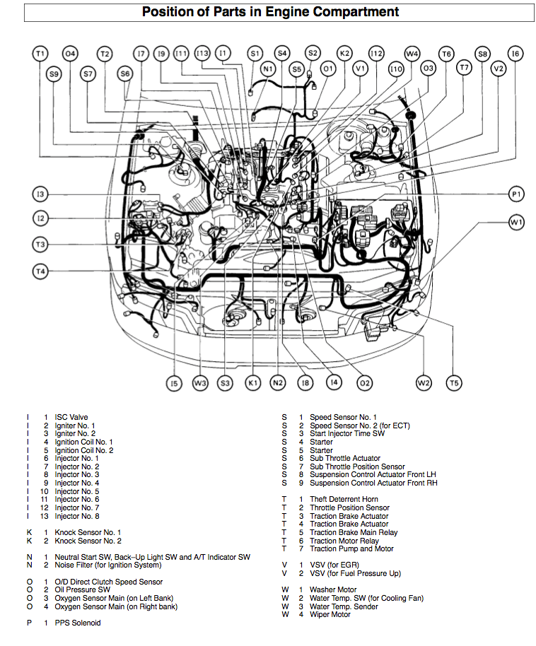 n54 engine belt diagram