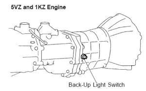 Backup Light Switch  3rd gen manual trans  YotaTech Forums