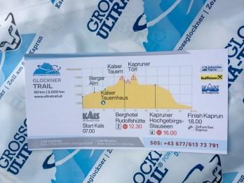 Roadmap Grossglockner Trail 2016 50