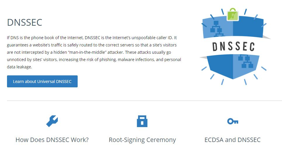 CloudFlare DNSSEC功能配置