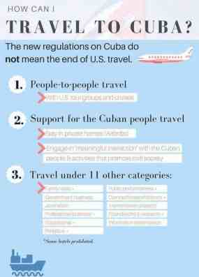 Cuba Travel Visa For Professional