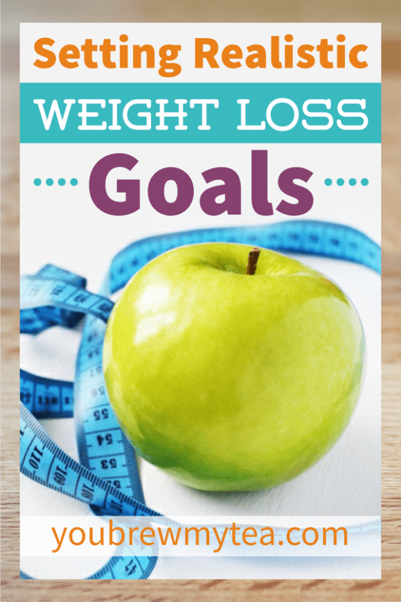 Setting Realistic Weight Loss Goals