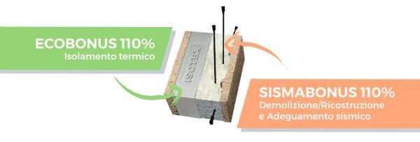 isotex-legno-cemento