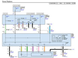 Wiring Diagrams for Diy Car Repairs  YouFixCars
