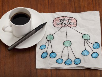 pay it forward concept illustrated on white napkin with espresso coffee cup on table