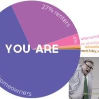 Blogiversary 6: You Guys Are Hilarious