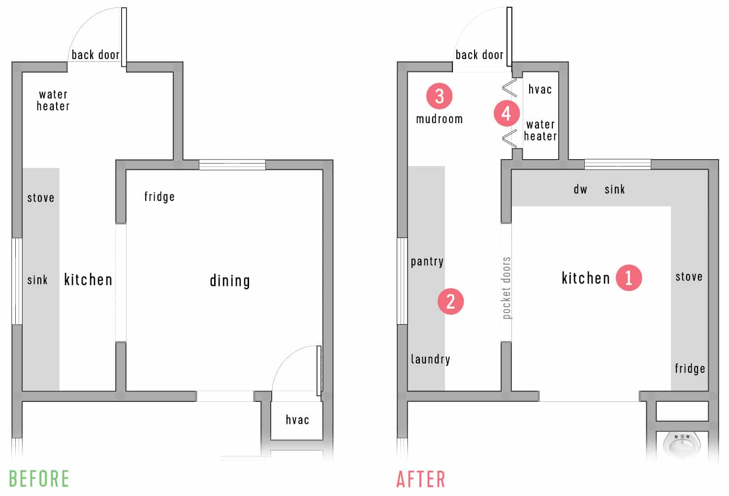 The new duplex floor plan young house love for Duplex beach house floor plans