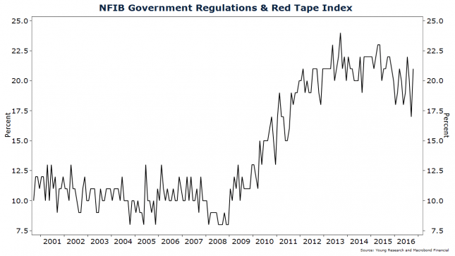 red-tape-index-645x363