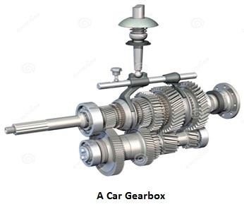 car-gearbox
