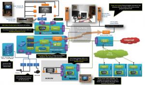 20140820 - Multimedia Setup