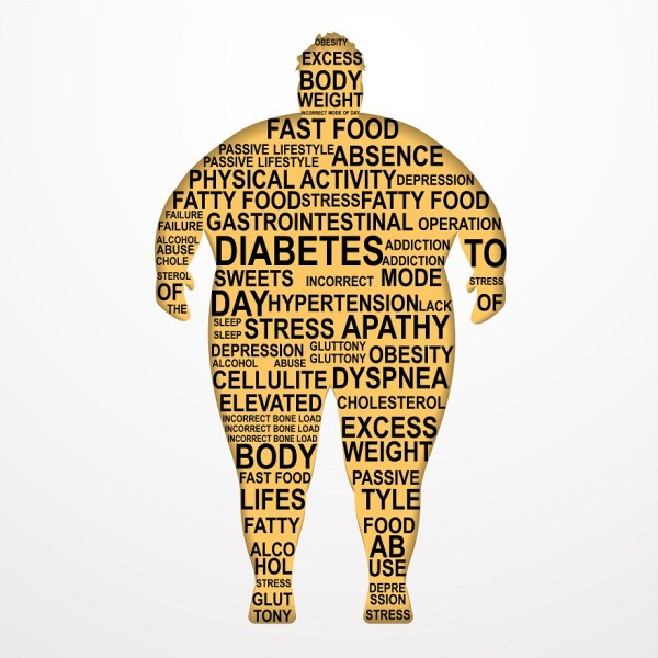 Facts About Obesity - Causes & Rates – Weight Loss Surgery ...