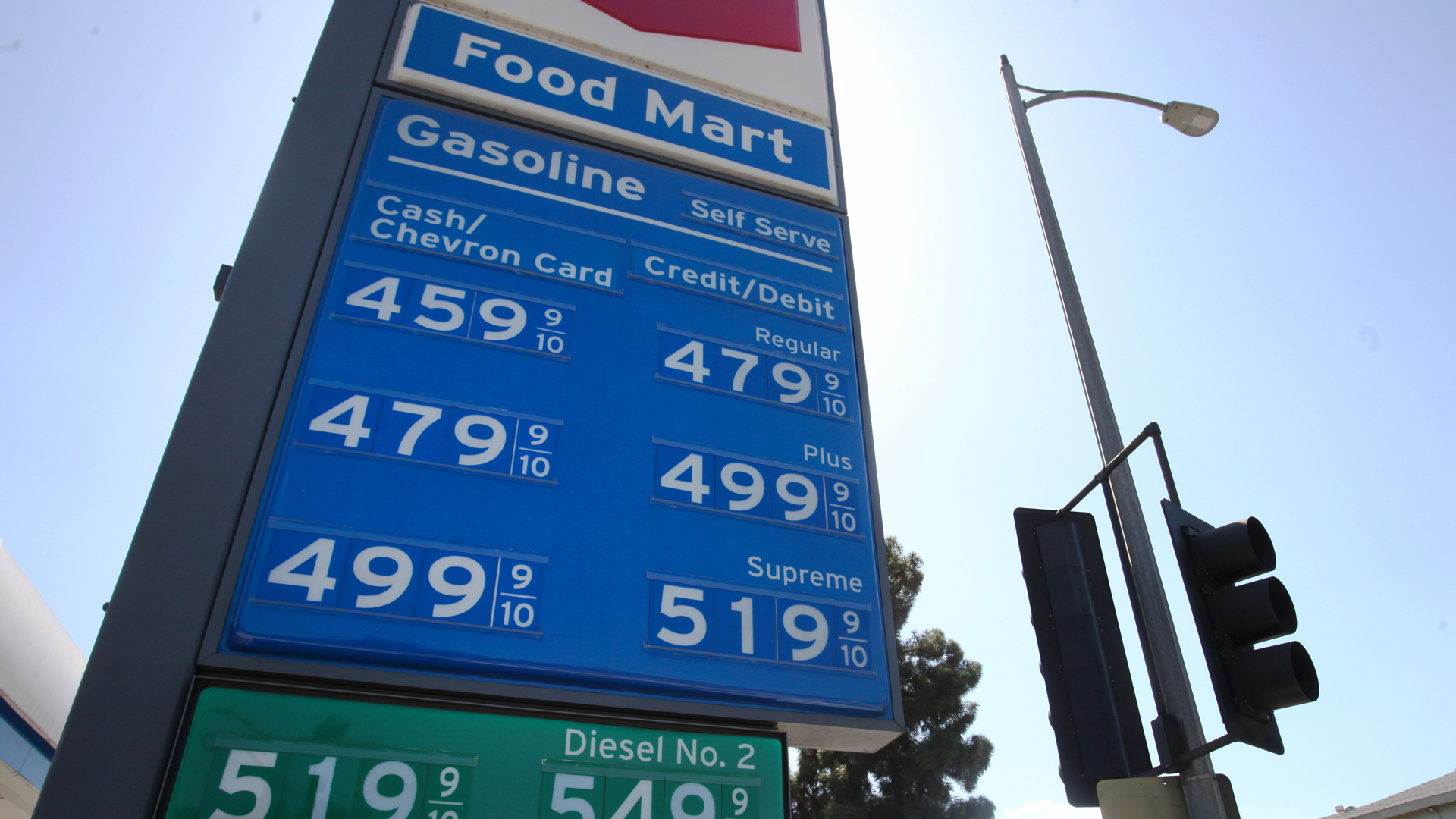 Gas Station Prices >> California Gas Prices Hit 5 Year High Are Nearly 1 50