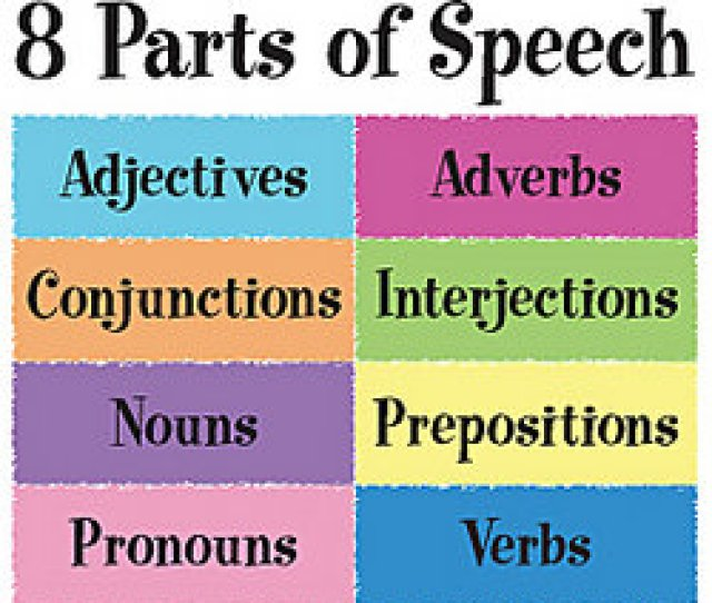 In Language The Parts Of Speech Are Categories Of Words Based On Their Function In A Sentence This A Helpful Way To Look At Words To Help You Understand