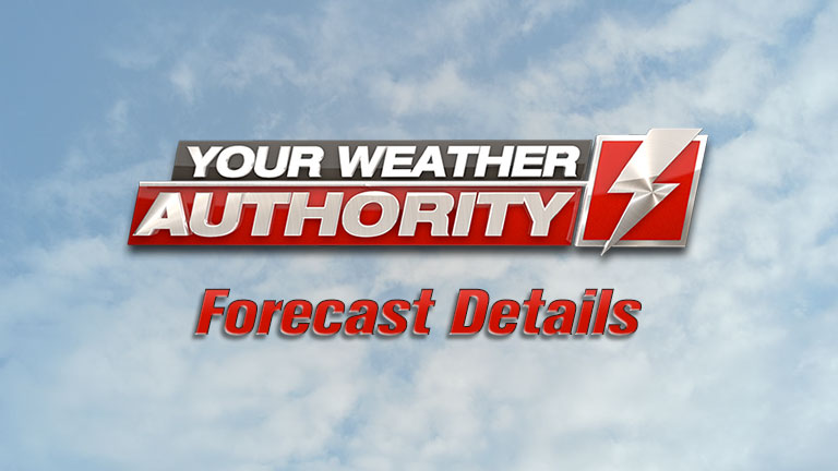 Forecast-Details_1499873581245.jpg